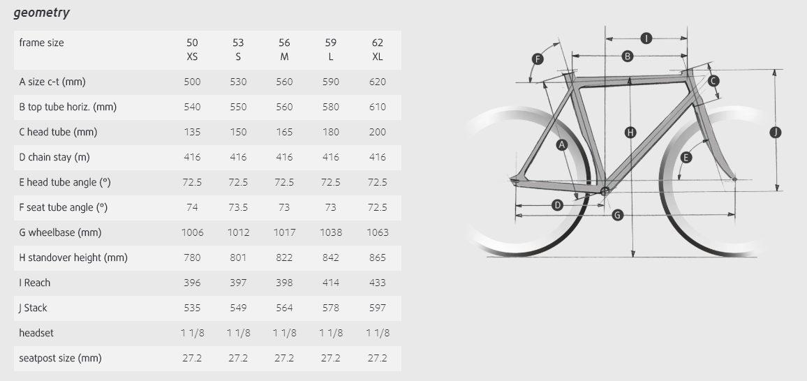 Tallaje_LUDWIG_Tienda_De_Bicicletas_Vuk_Bikes_Madrid