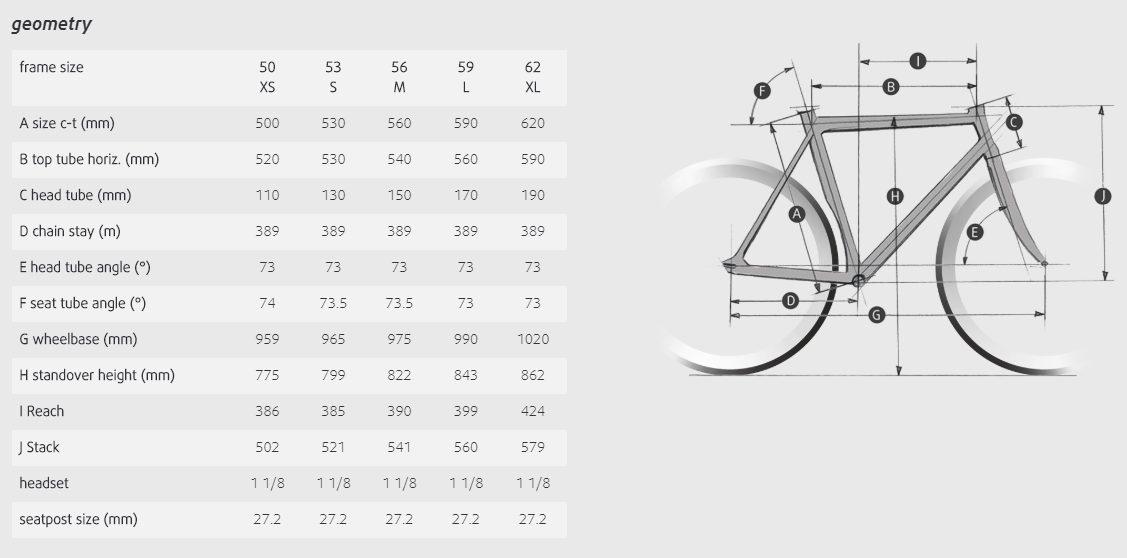 Tallaje Schindelahuer VIKTOR - Vuk Bikes