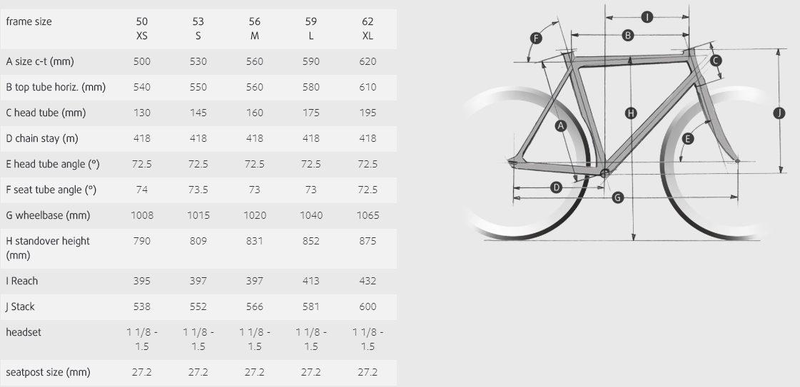 geometria_ludwig_xiv_vuk_bikes_madrid