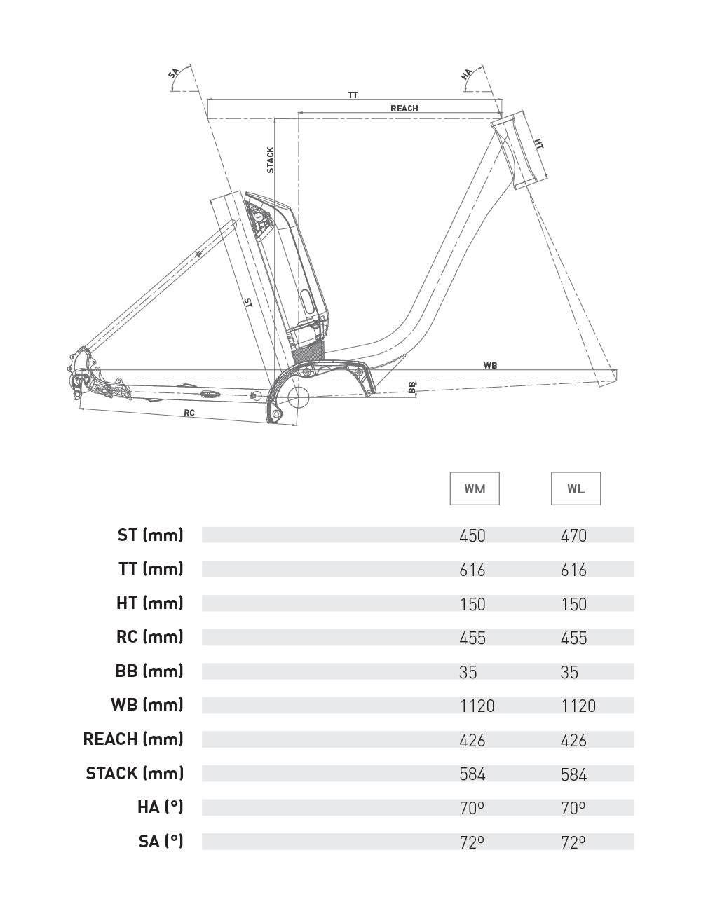 geometriasweb__E5_vuk_bikes
