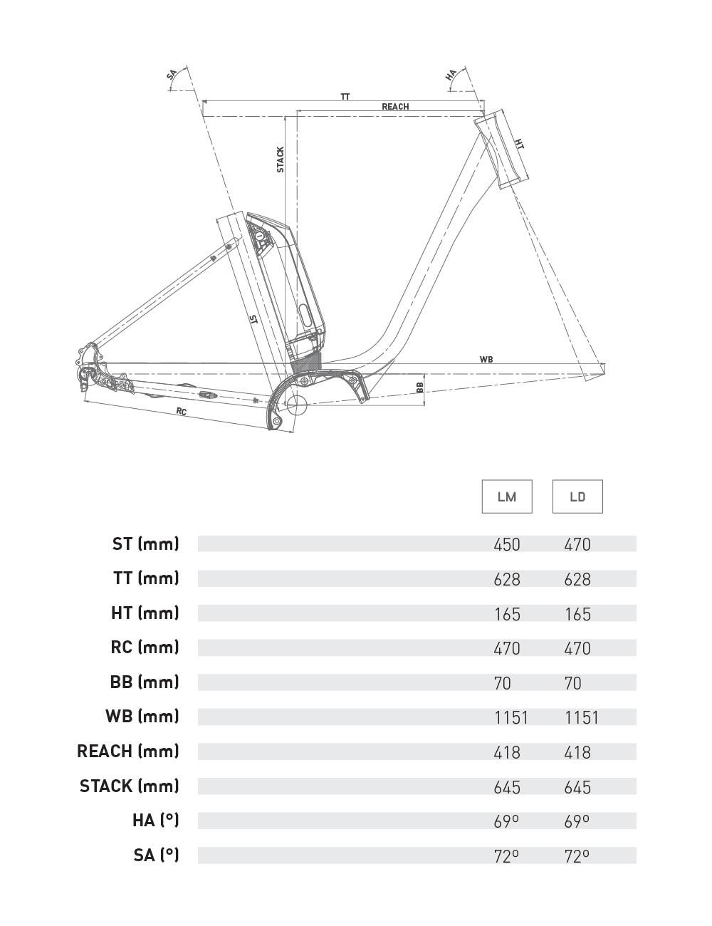 geometriasweb__E6-M_vuk_bikes