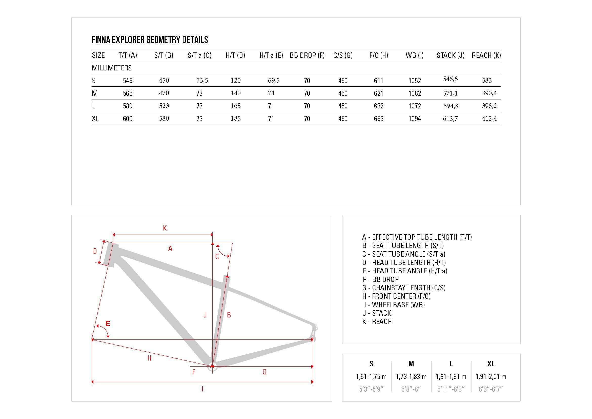 FINNA-EXPLORER-geometry_vuk_bikes