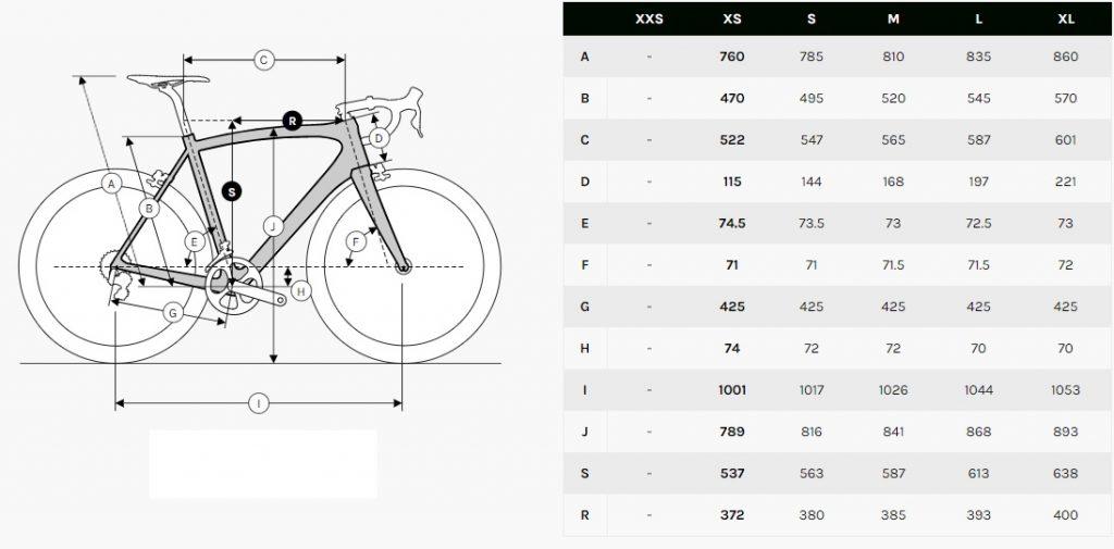 geometria_kanzo_fast_vuk_bikes