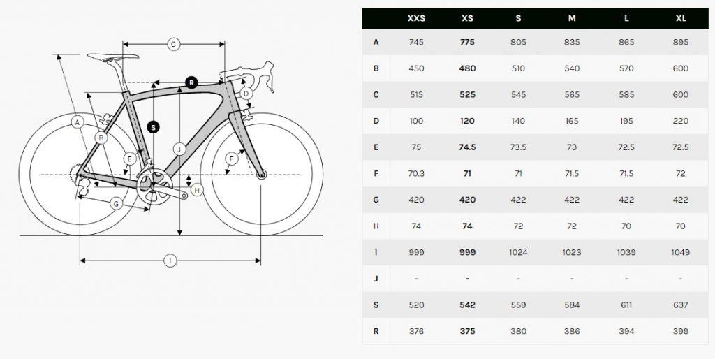 geometria_ridley_kanzo_speed_vuk_bikes